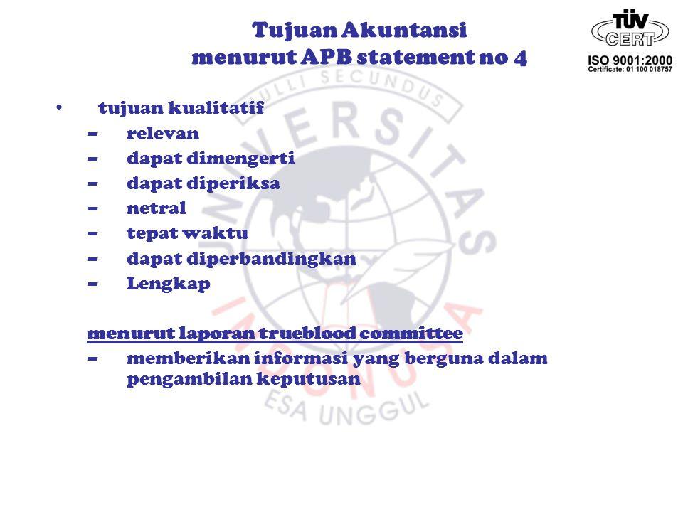 Tujuan Akuntansi menurut APB statement no 4