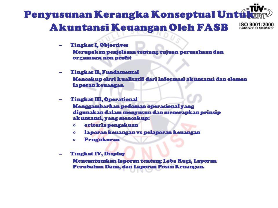 Penyusunan Kerangka Konseptual Untuk Akuntansi Keuangan Oleh FASB