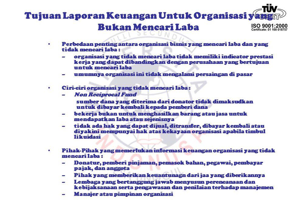 Tujuan Laporan Keuangan Untuk Organisasi yang Bukan Mencari Laba