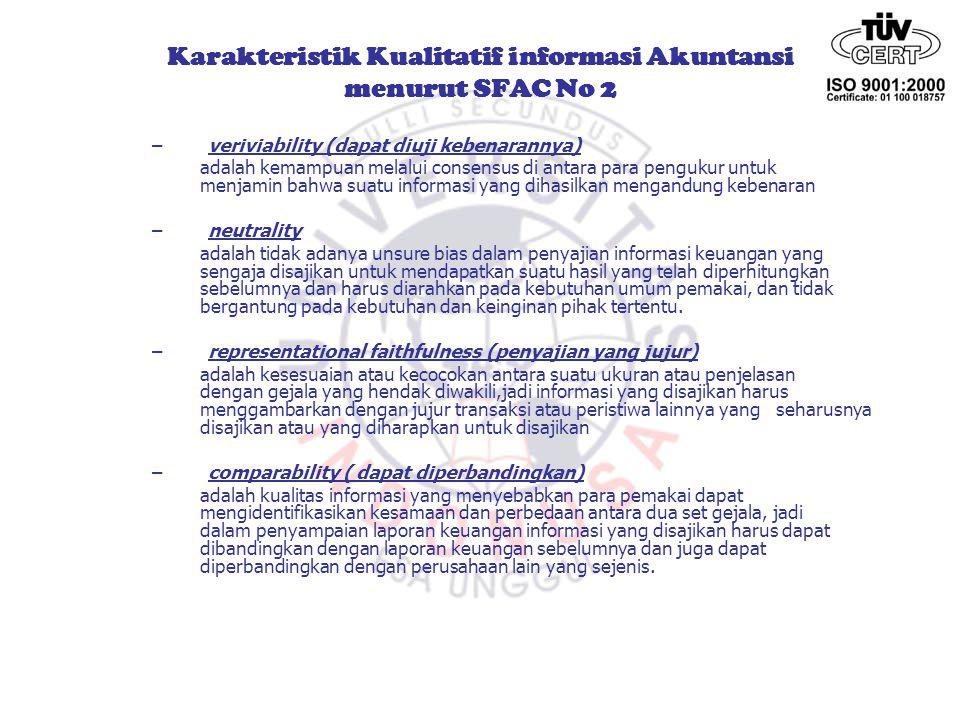 Karakteristik Kualitatif informasi Akuntansi menurut SFAC No 2