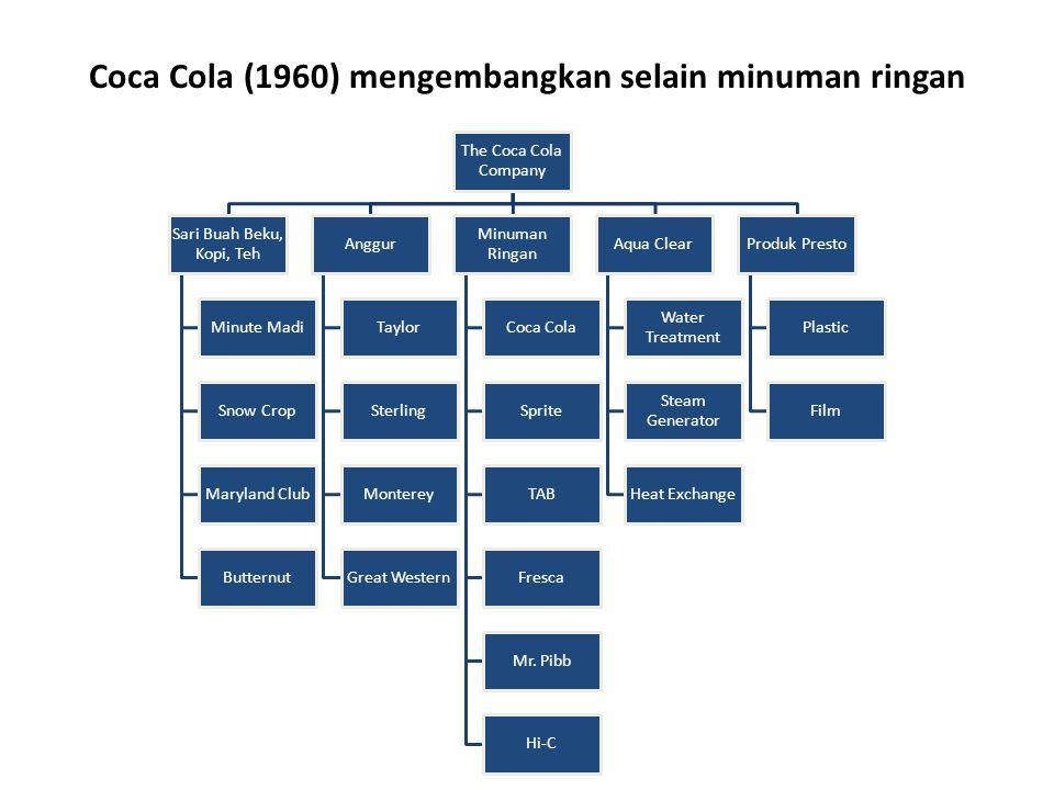Coca Cola (1960) mengembangkan selain minuman ringan