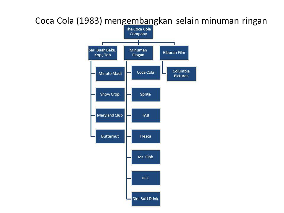Coca Cola (1983) mengembangkan selain minuman ringan