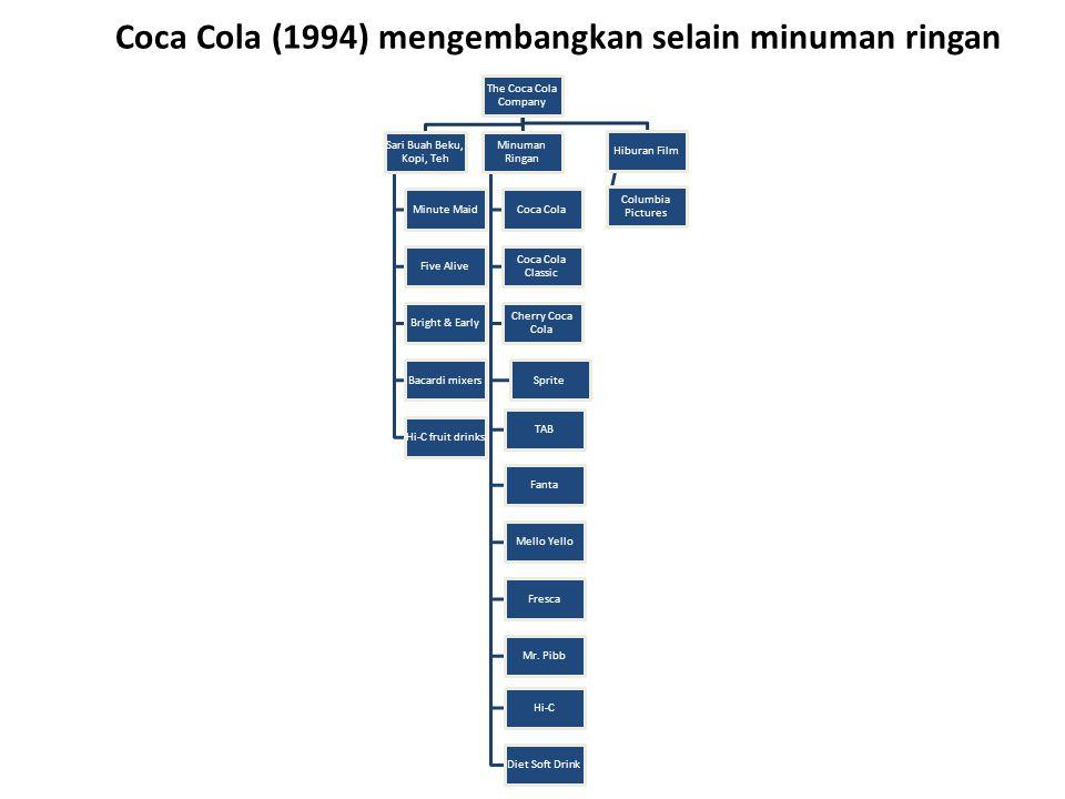 Coca Cola (1994) mengembangkan selain minuman ringan
