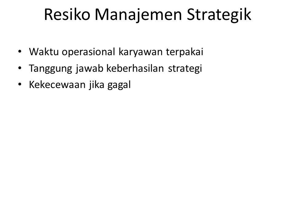 Resiko Manajemen Strategik