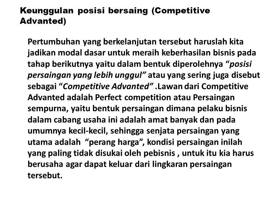 Keunggulan posisi bersaing (Competitive Advanted)