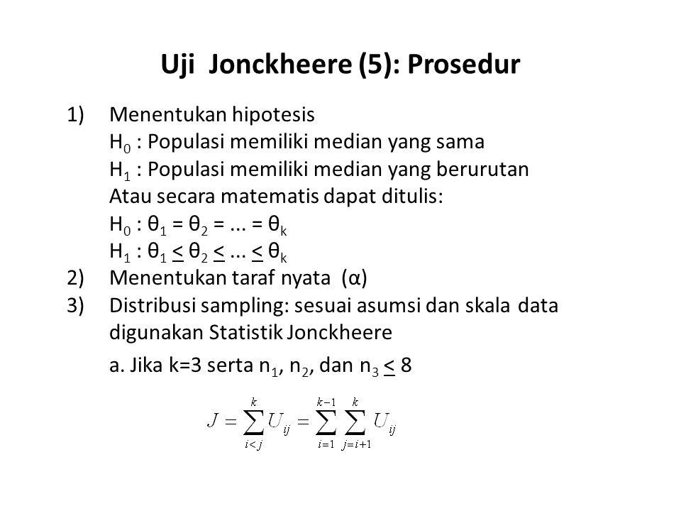 Uji Jonckheere (5): Prosedur