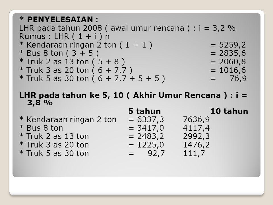 * PENYELESAIAN : LHR pada tahun 2008 ( awal umur rencana ) : i = 3,2 % Rumus : LHR ( 1 + i ) n * Kendaraan ringan 2 ton ( 1 + 1 ) = 5259,2 * Bus 8 ton ( 3 + 5 ) = 2835,6 * Truk 2 as 13 ton ( 5 + 8 ) = 2060,8 * Truk 3 as 20 ton ( 6 + 7.7 ) = 1016,6 * Truk 5 as 30 ton ( 6 + 7.7 + 5 + 5 ) = 76,9 LHR pada tahun ke 5, 10 ( Akhir Umur Rencana ) : i = 3,8 % 5 tahun 10 tahun * Kendaraan ringan 2 ton = 6337,3 7636,9 * Bus 8 ton = 3417,0 4117,4 * Truk 2 as 13 ton = 2483,2 2992,3 * Truk 3 as 20 ton = 1225,0 1476,2 * Truk 5 as 30 ton = 92,7 111,7