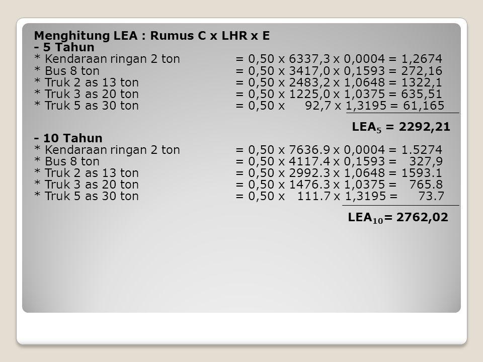 Menghitung LEA : Rumus C x LHR x E - 5 Tahun