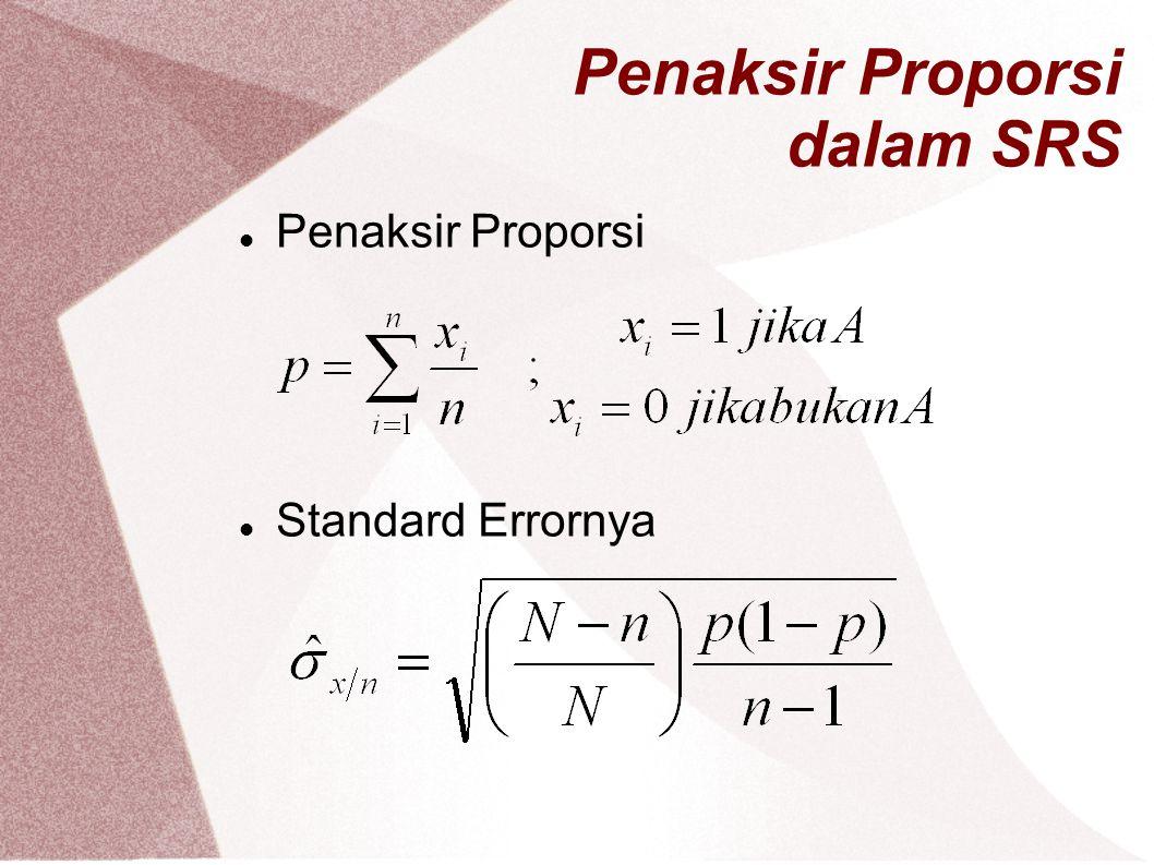 Penaksir Proporsi dalam SRS