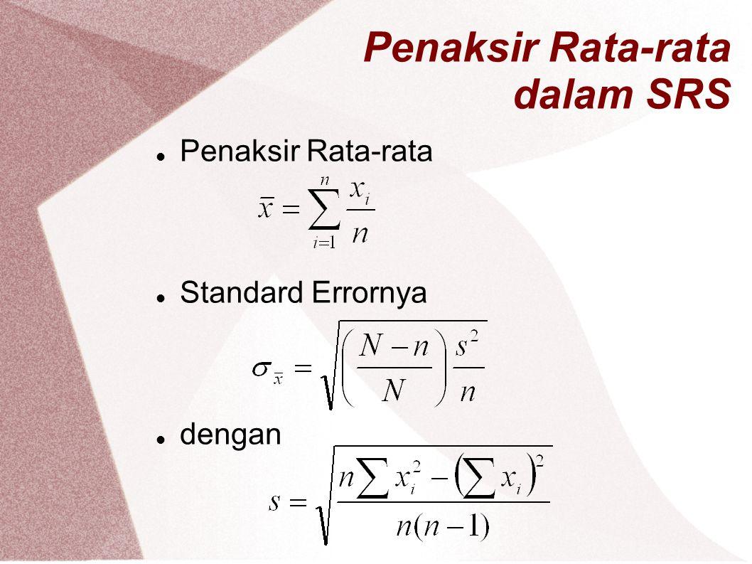 Penaksir Rata-rata dalam SRS
