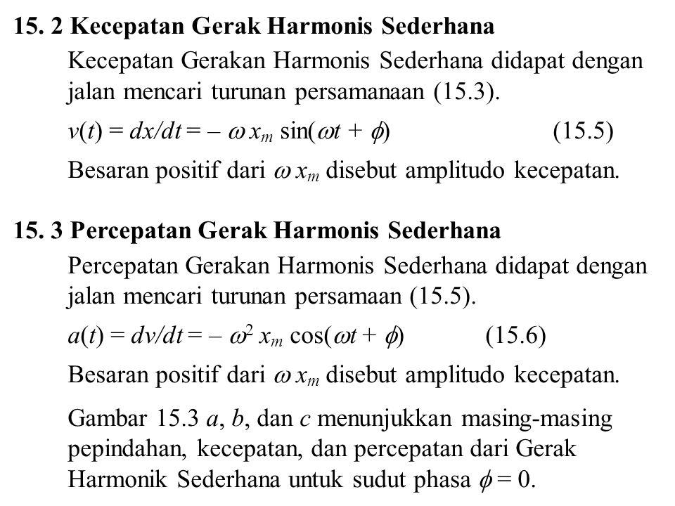 15. 2 Kecepatan Gerak Harmonis Sederhana