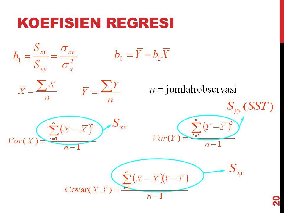 Koefisien regresi @akbardarmawan/3SE1