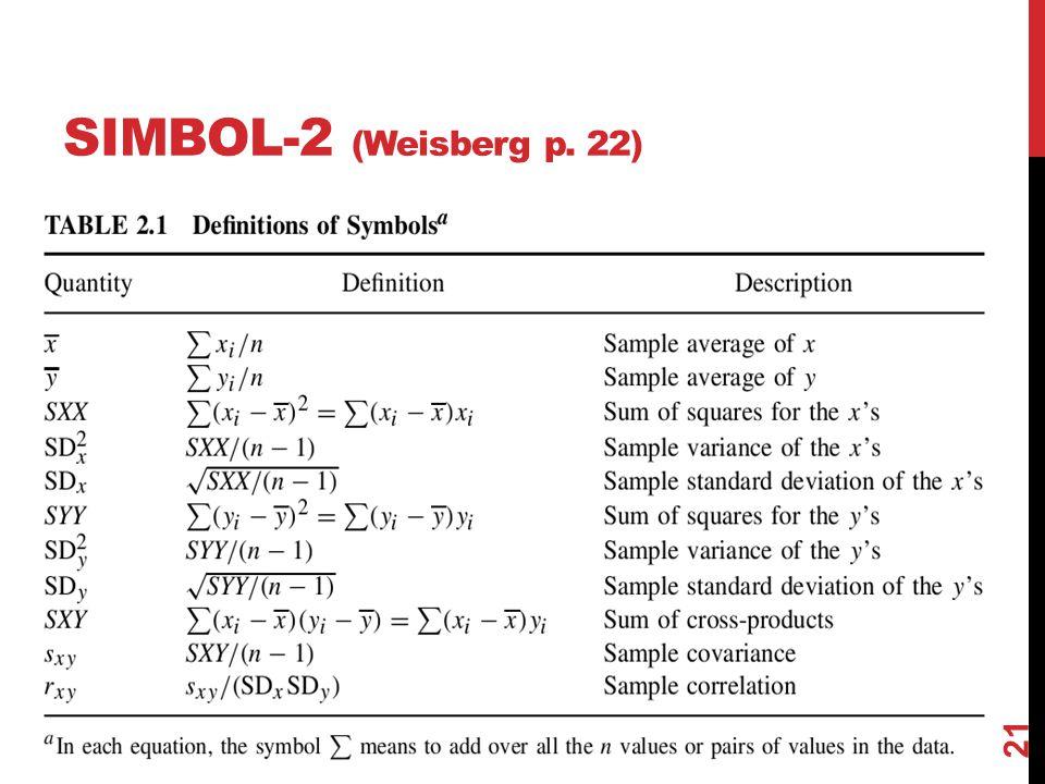 Simbol-2 (Weisberg p. 22) @akbardarmawan/3SE1