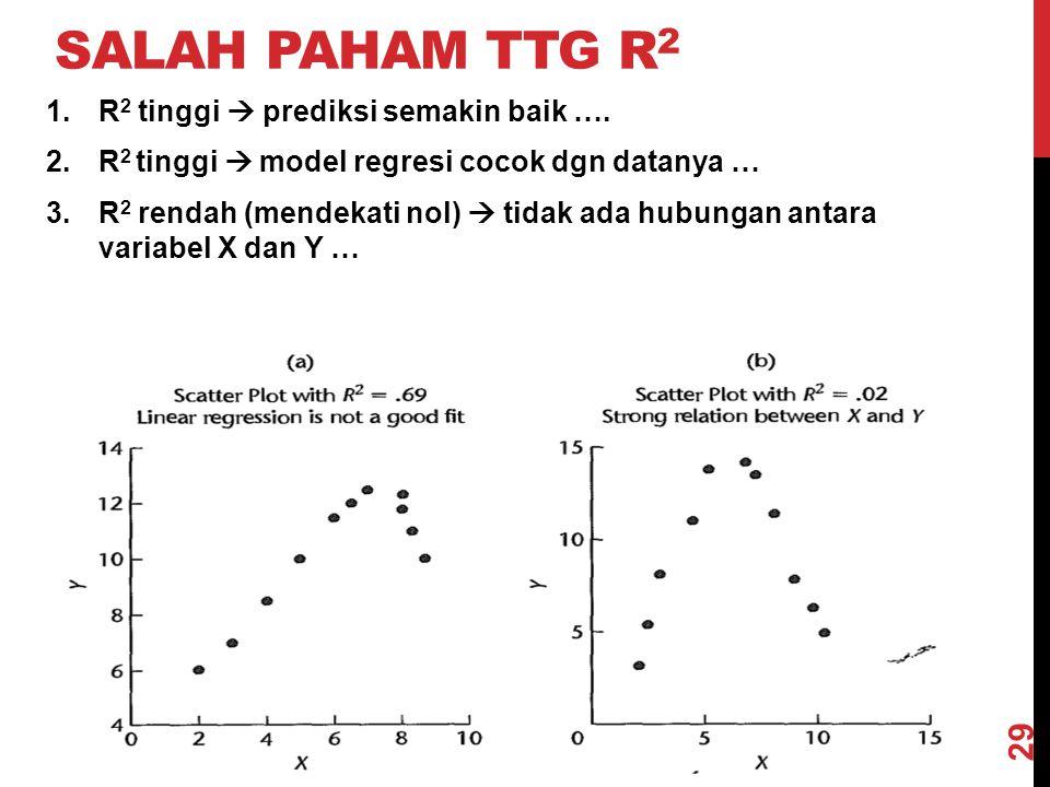 Salah paham ttg r2 R2 tinggi  prediksi semakin baik ….
