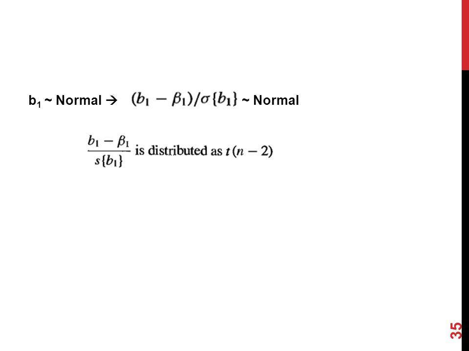 b1 ~ Normal  ~ Normal @akbardarmawan/3SE1