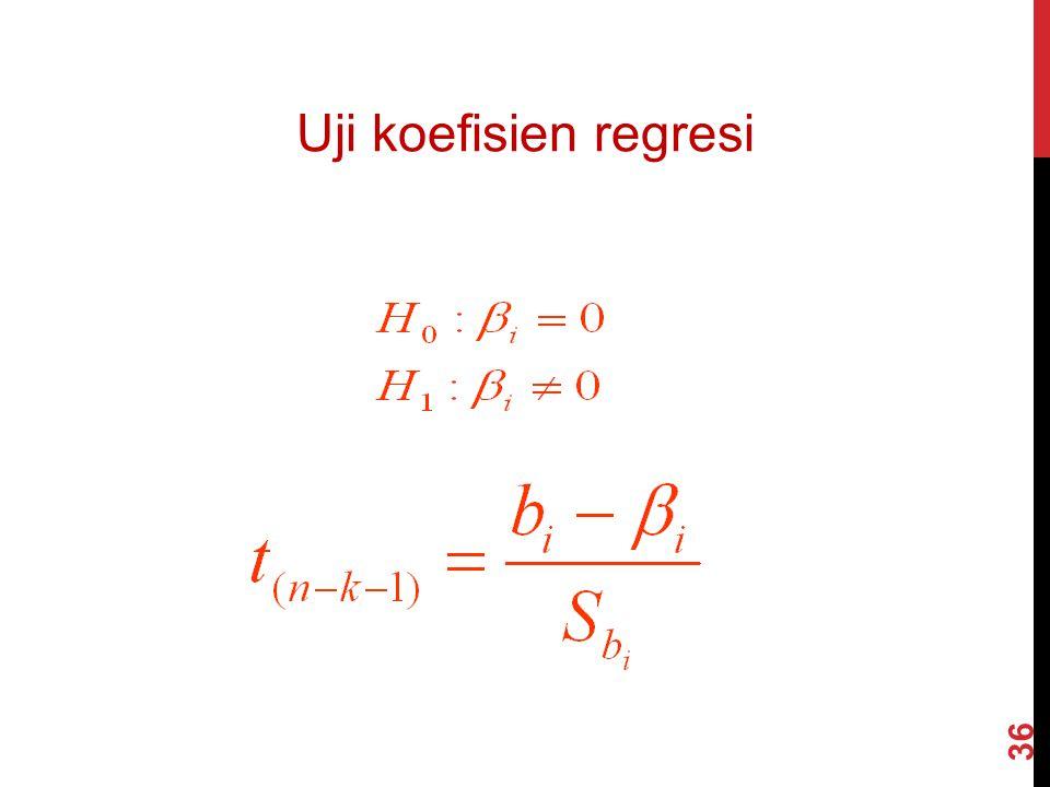 Uji koefisien regresi @akbardarmawan/3SE1