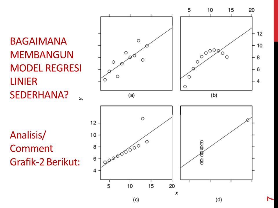 Bagaimana membangun Model Regresi Linier Sederhana