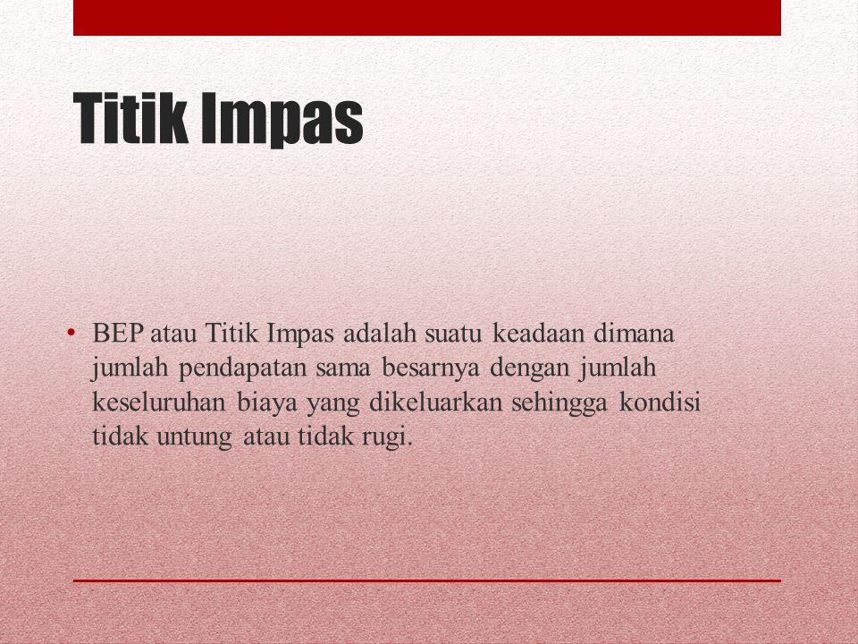 Titik Impas