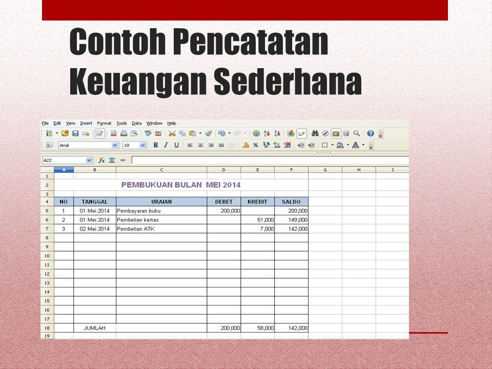 Contoh Pencatatan Keuangan Sederhana