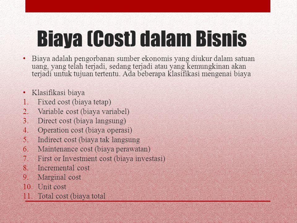 Biaya (Cost) dalam Bisnis