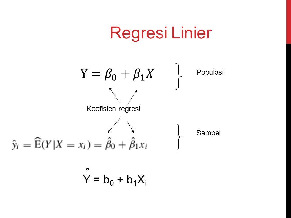 Regresi Linier ˆ Y= 𝛽 0 + 𝛽 1 𝑋 Y = b0 + b1Xi Populasi
