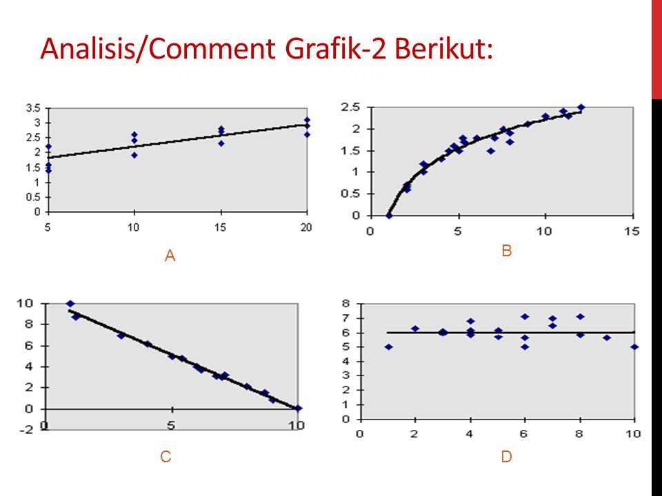 Analisis/Comment Grafik-2 Berikut: