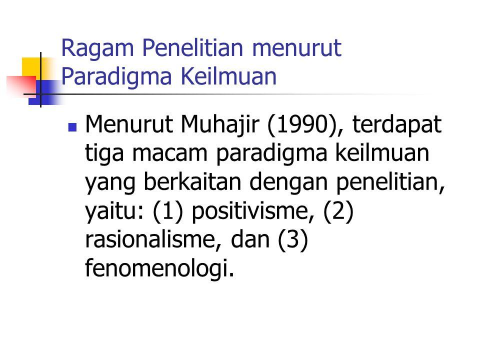 Ragam Penelitian menurut Paradigma Keilmuan