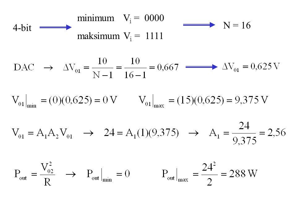minimum Vi = 0000 maksimum Vi = 1111 4-bit N = 16