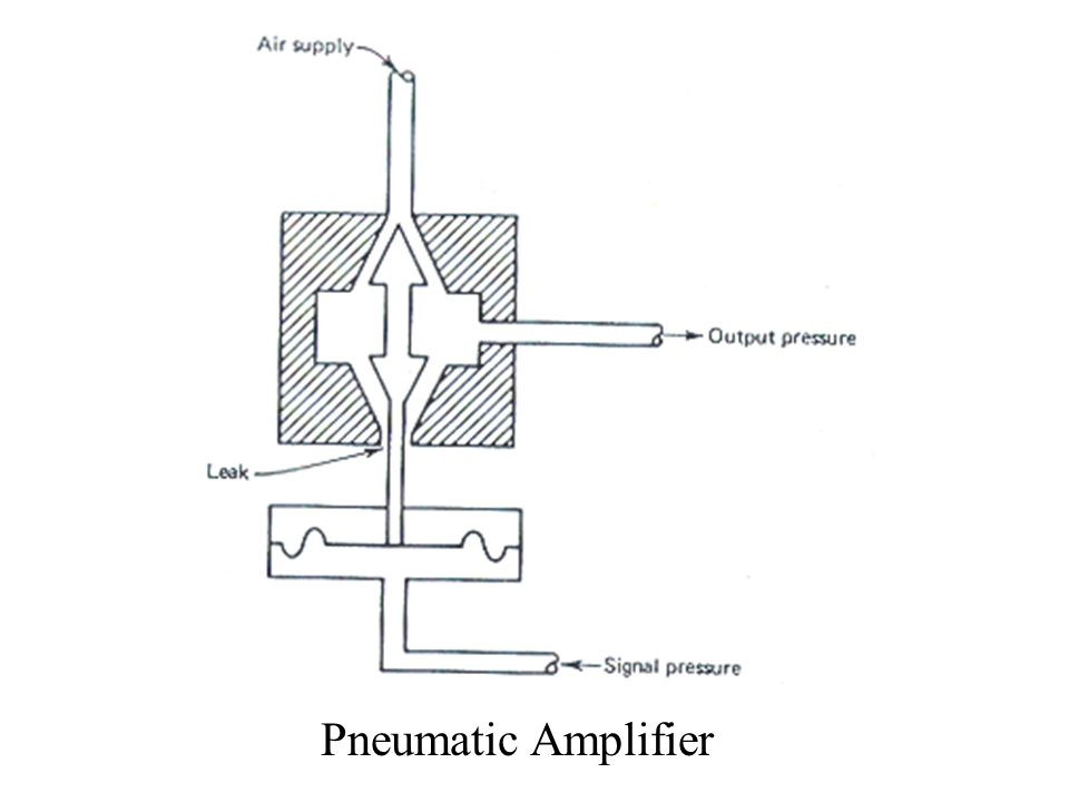 Pneumatic Amplifier