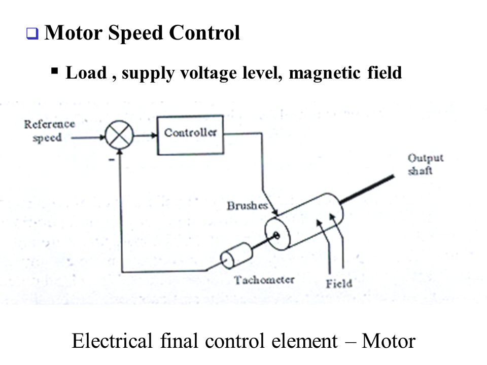 Electrical final control element – Motor