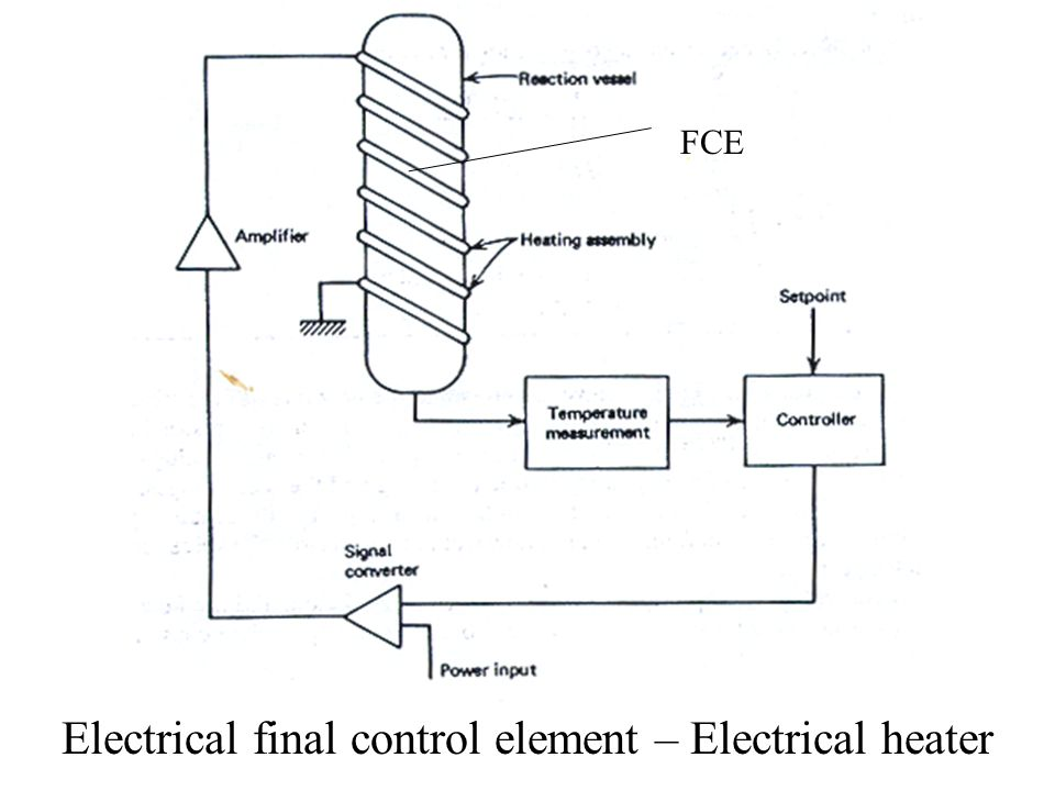 Electrical final control element – Electrical heater