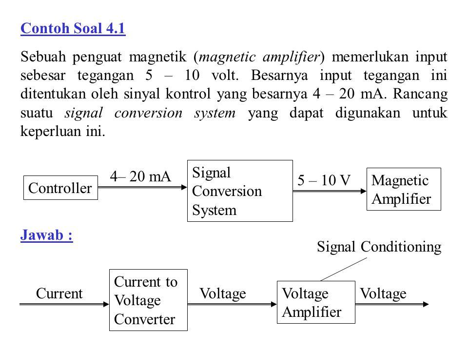Contoh Soal 4.1