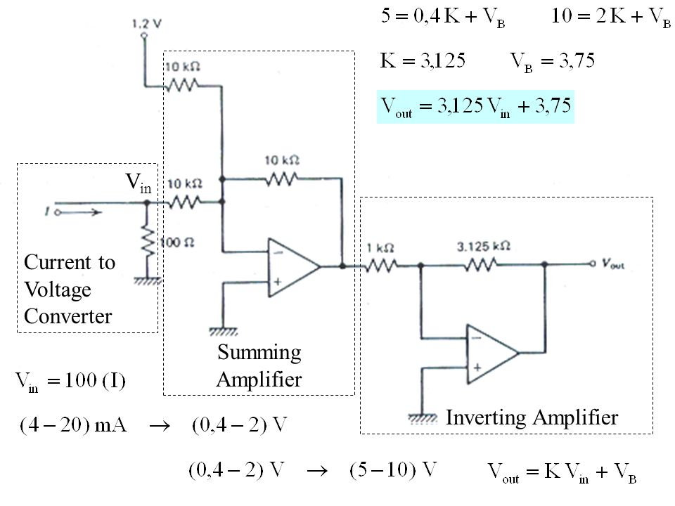 Summing Amplifier Current to Voltage Converter Vin Inverting Amplifier
