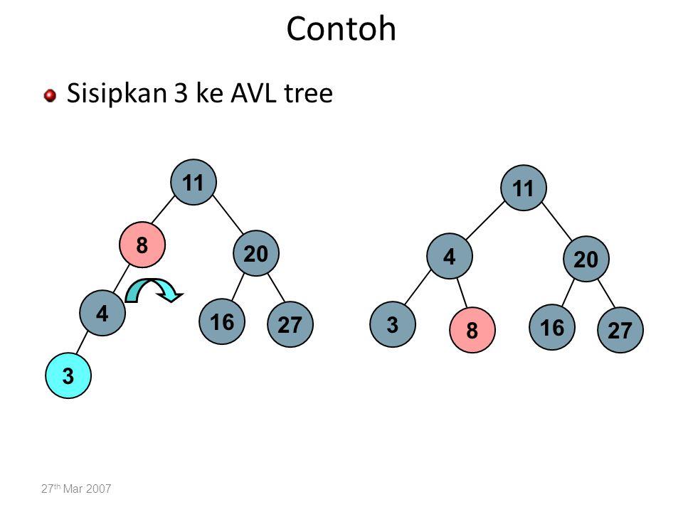 Contoh Sisipkan 3 ke AVL tree 11 8 20 4 16 27 8 11 4 20 3 16 27 8 3