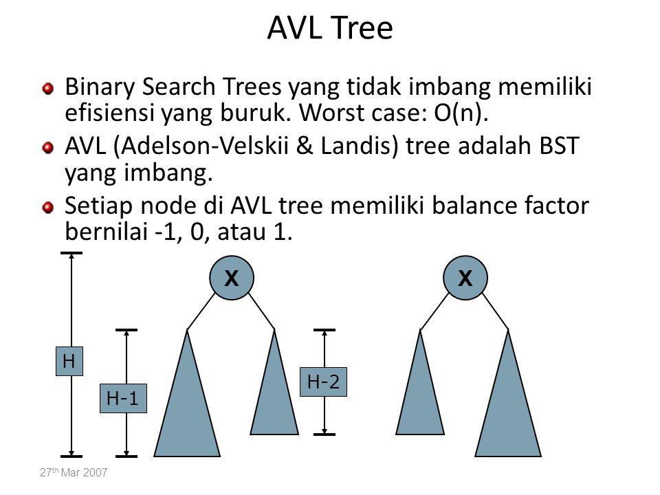AVL Tree Binary Search Trees yang tidak imbang memiliki efisiensi yang buruk. Worst case: O(n).