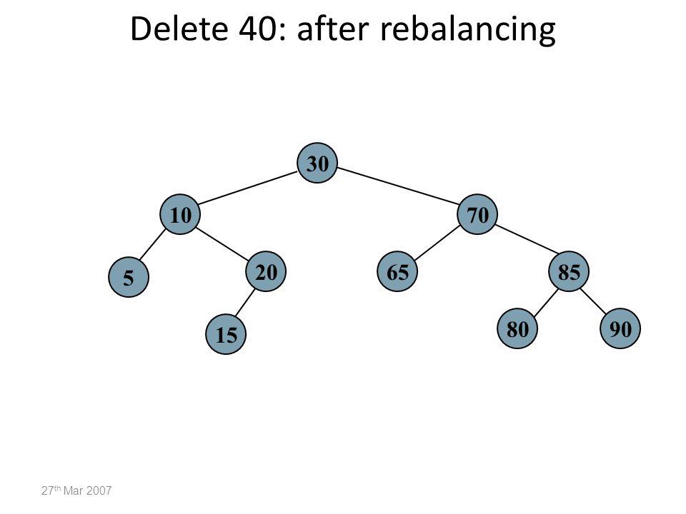 Delete 40: after rebalancing