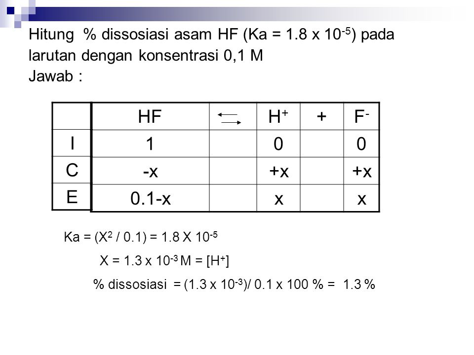 Hitung % dissosiasi asam HF (Ka = 1.8 x 10-5) pada