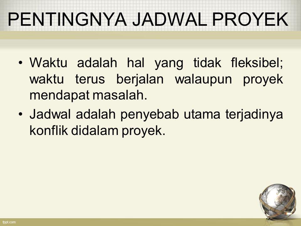 PENTINGNYA JADWAL PROYEK