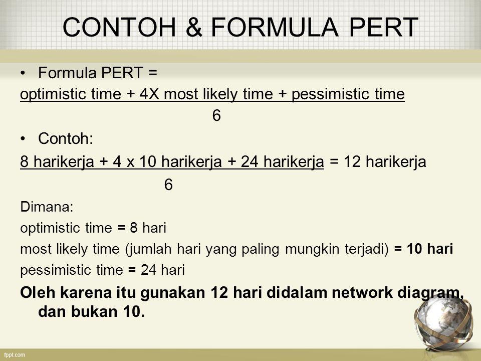 CONTOH & FORMULA PERT Formula PERT =