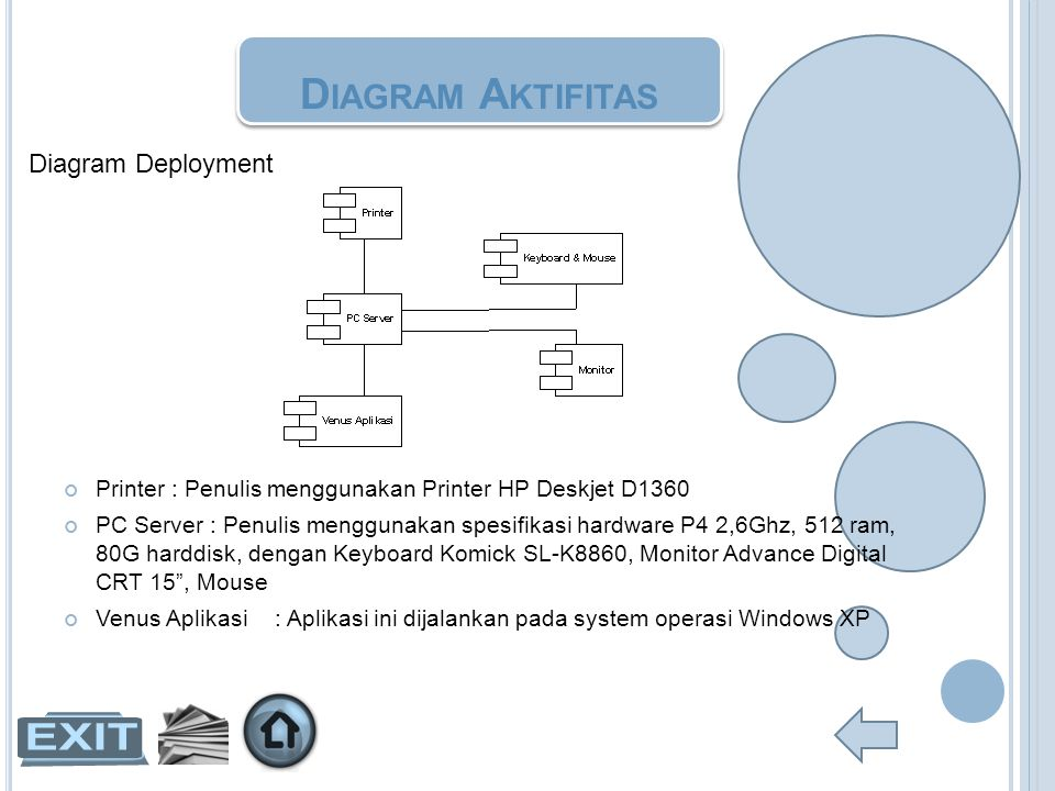 Diagram Aktifitas Diagram Deployment
