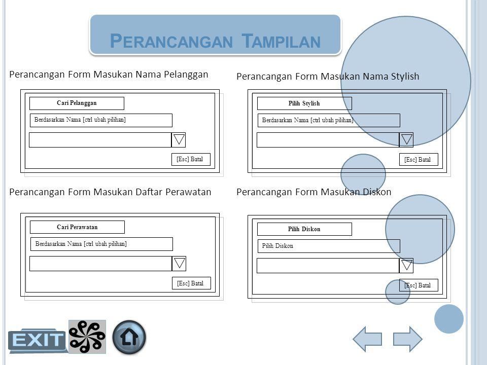 Perancangan Tampilan Perancangan Form Masukan Nama Pelanggan
