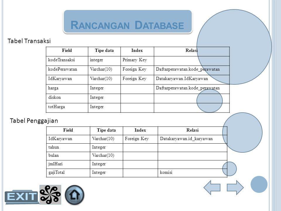 Rancangan Database Tabel Transaksi Tabel Penggajian Field Tipe data