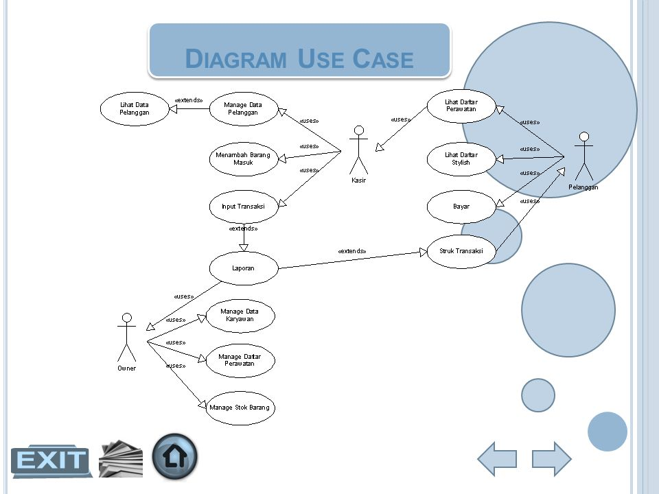 Diagram Use Case