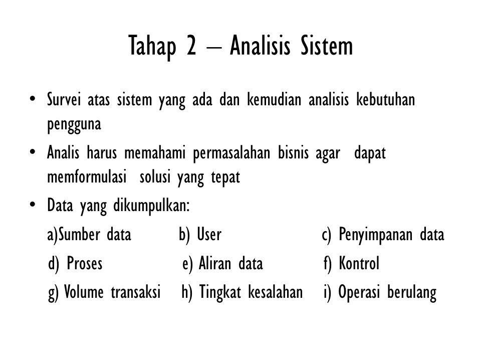 Tahap 2 – Analisis Sistem