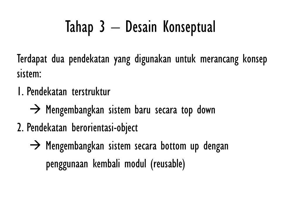 Tahap 3 – Desain Konseptual