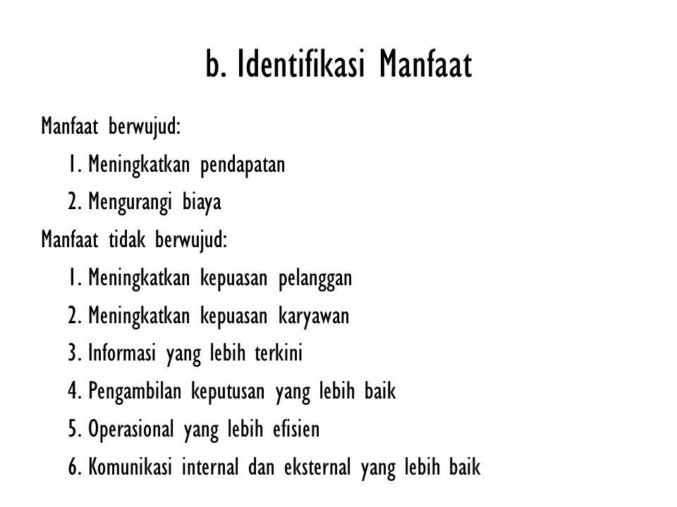 b. Identifikasi Manfaat