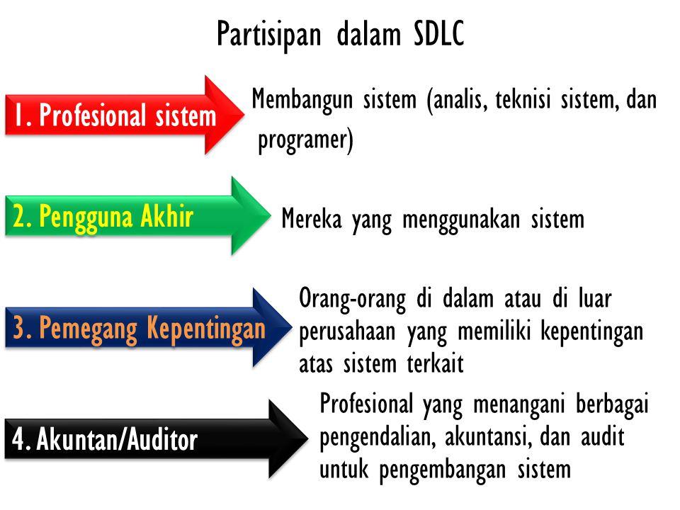 Partisipan dalam SDLC 1. Profesional sistem 2. Pengguna Akhir