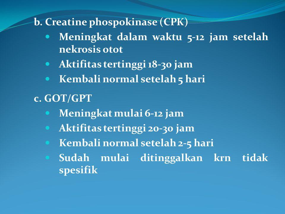 b. Creatine phospokinase (CPK)