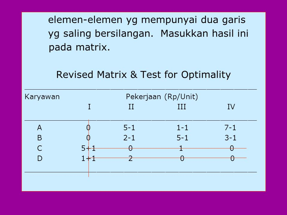 Revised Matrix & Test for Optimality