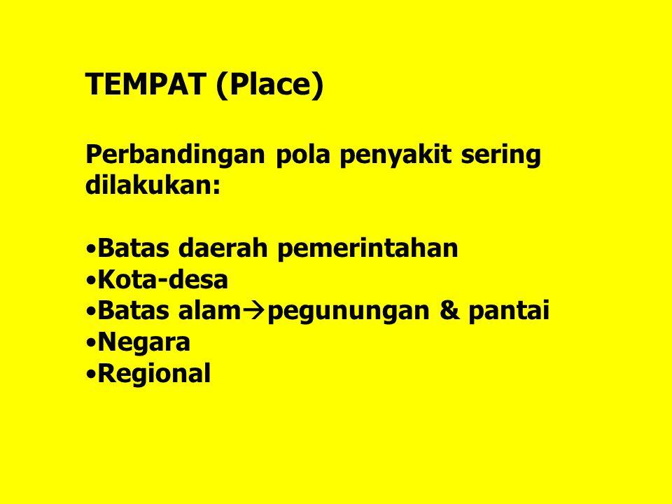 TEMPAT (Place) Perbandingan pola penyakit sering dilakukan: